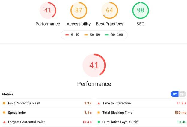 HubShots Homepage performance