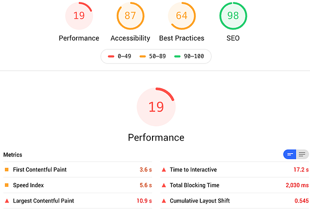 HubShots Home Page Performance
