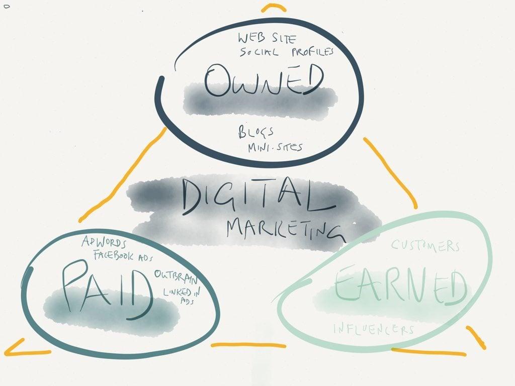 digital-media-1