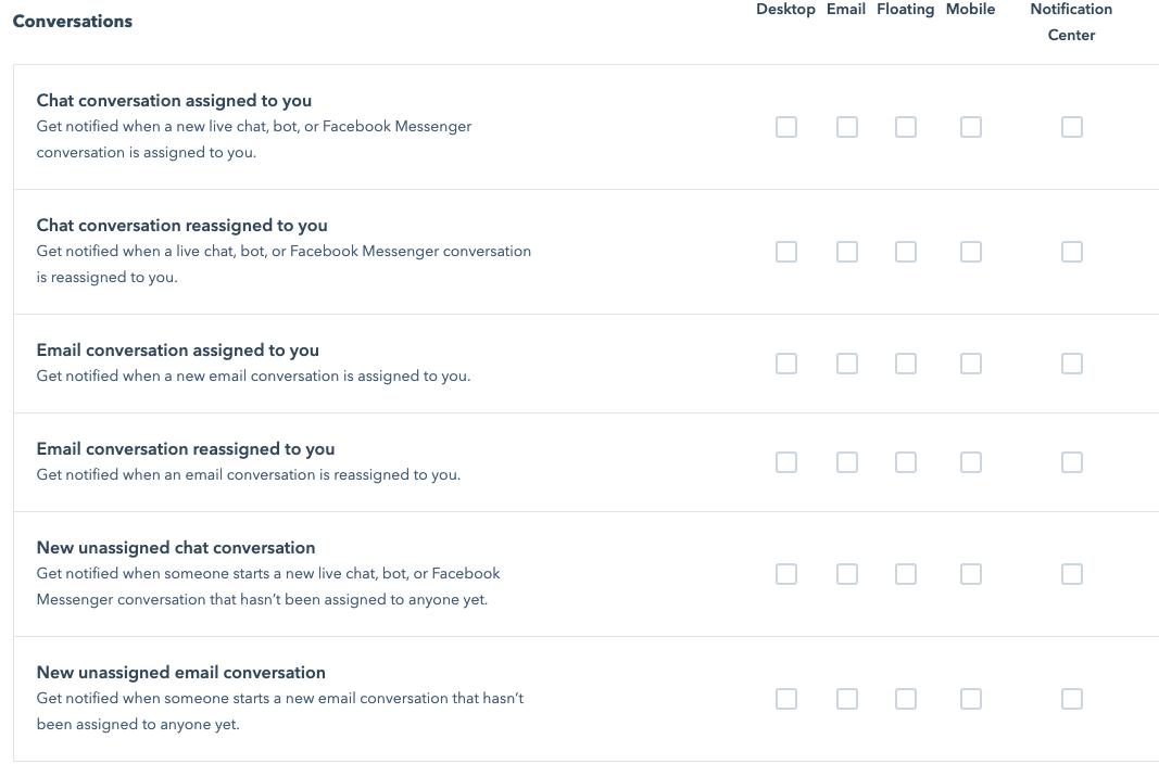 hubspot conversation notifications