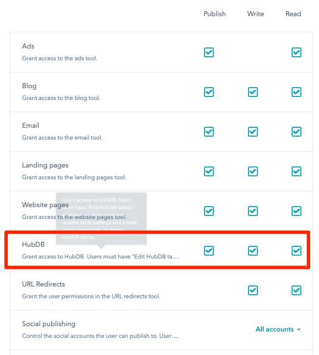 hubspot marketing permissions